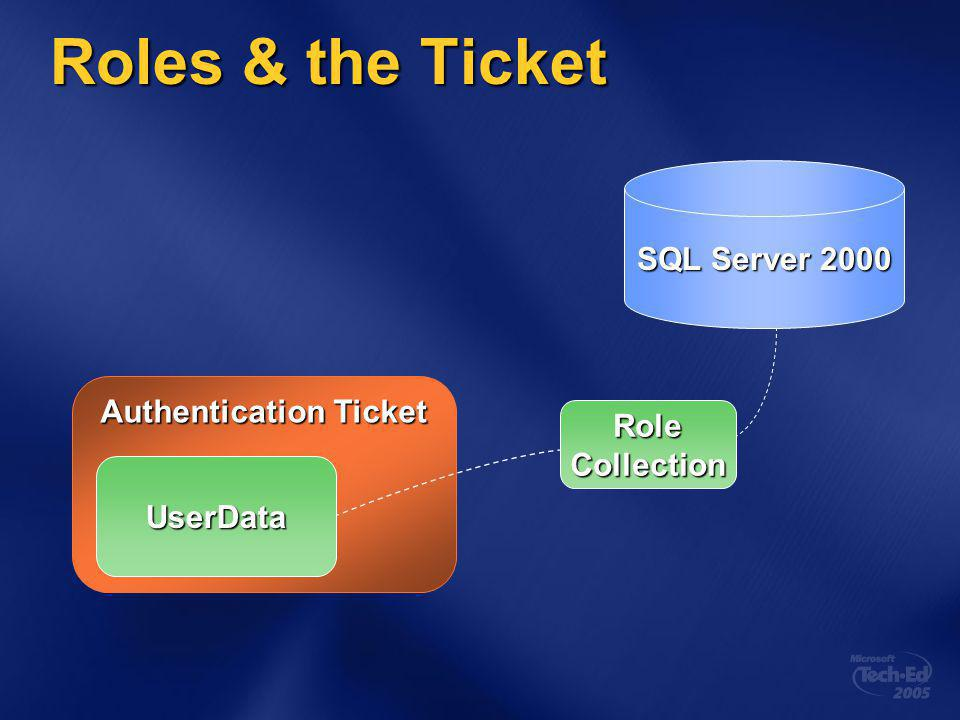 Authentication Ticket Roles & the Ticket RoleCollection SQL Server 2000 UserData