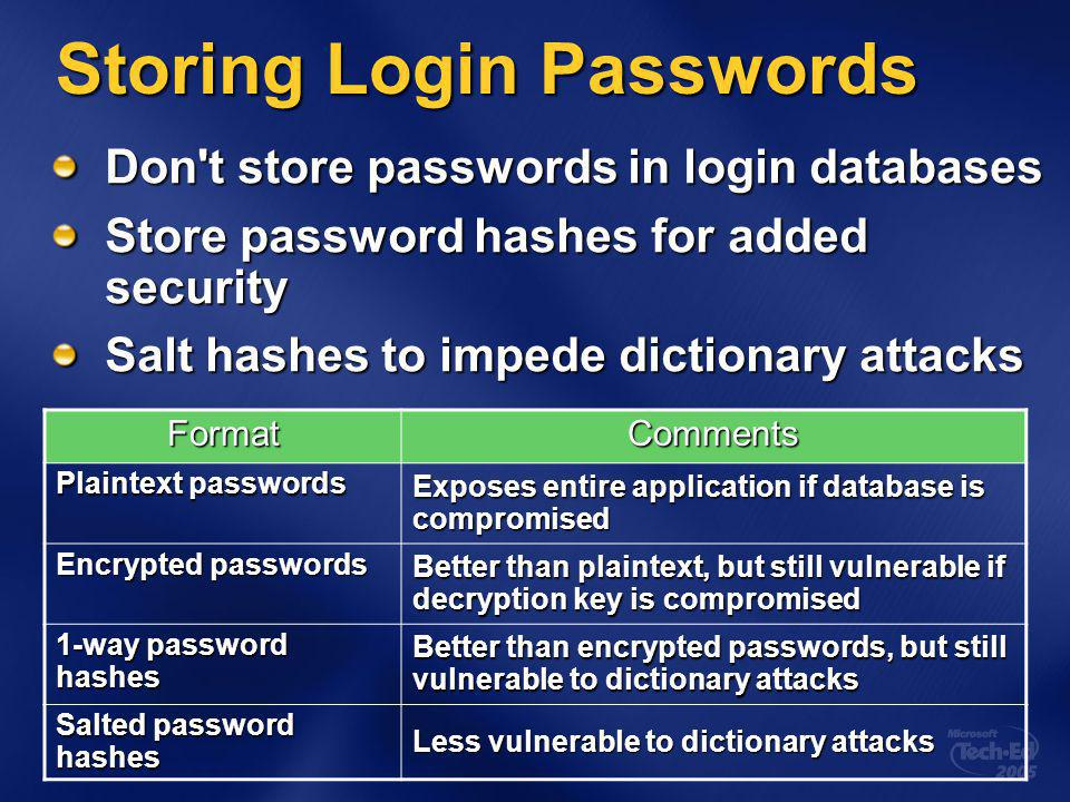 Storing Login Passwords FormatComments Plaintext passwords Exposes entire application if database is compromised Encrypted passwords Better than plaintext, but still vulnerable if decryption key is compromised 1-way password hashes Better than encrypted passwords, but still vulnerable to dictionary attacks Salted password hashes Less vulnerable to dictionary attacks Don t store passwords in login databases Store password hashes for added security Salt hashes to impede dictionary attacks
