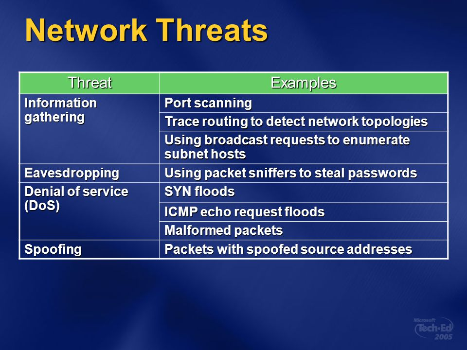 Network Threats ThreatExamples Information gathering Port scanning Trace routing to detect network topologies Using broadcast requests to enumerate su