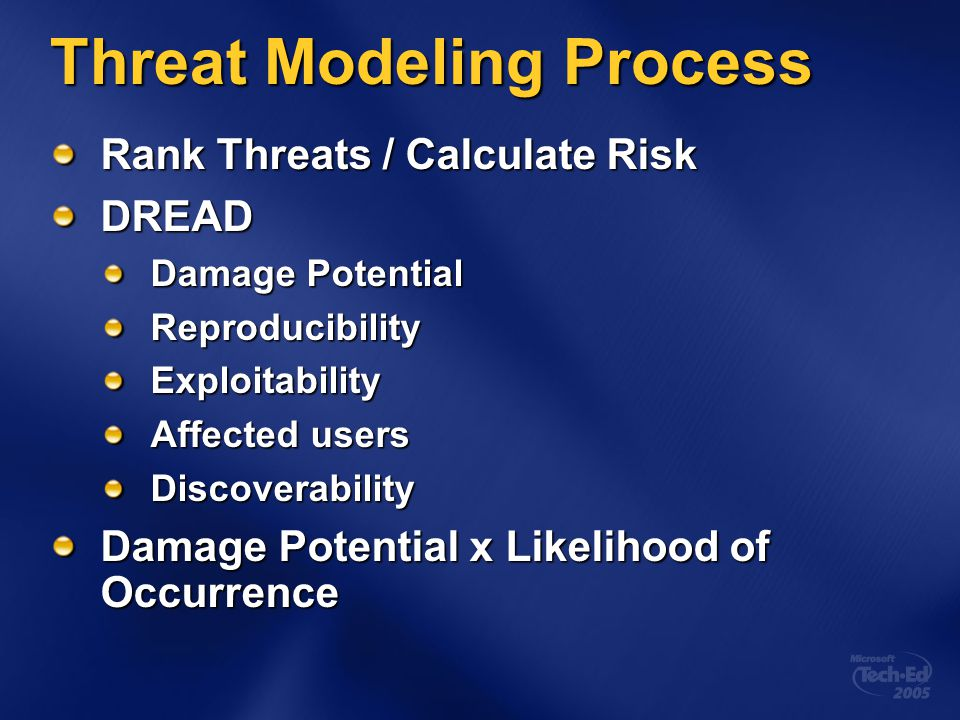 Threat Modeling Process Rank Threats / Calculate Risk DREAD Damage Potential ReproducibilityExploitability Affected users Discoverability Damage Poten