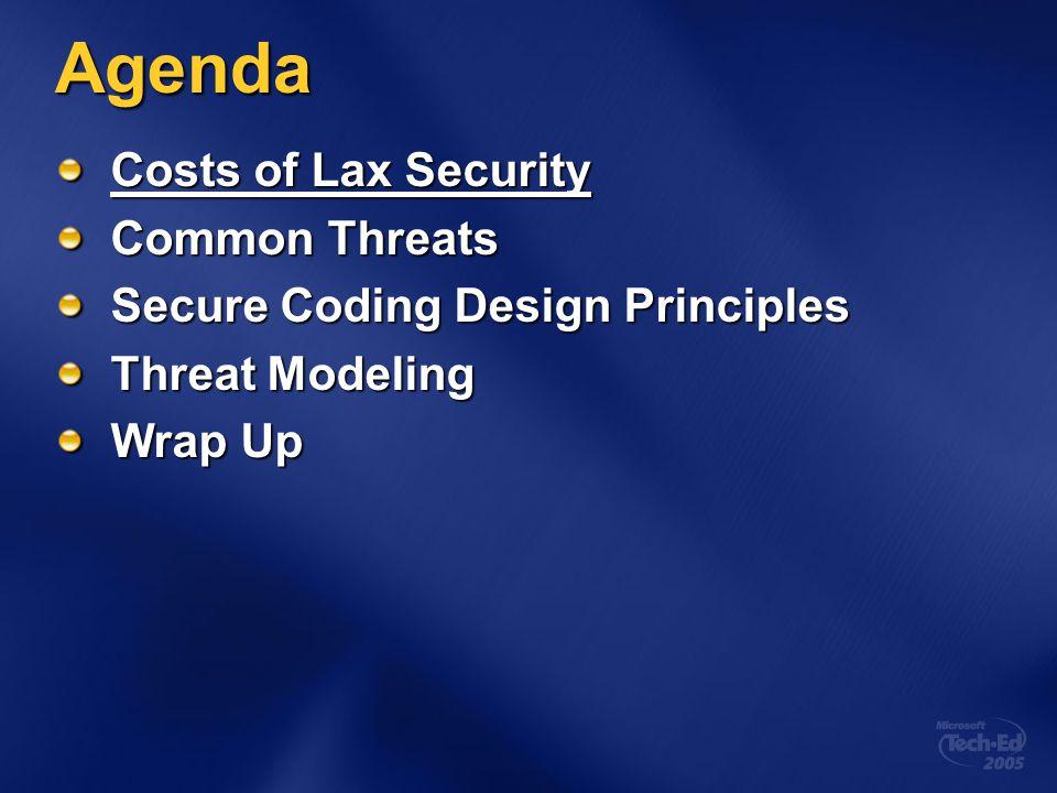 Threat Modeling Process Decompose Application DFD, UML, etc.