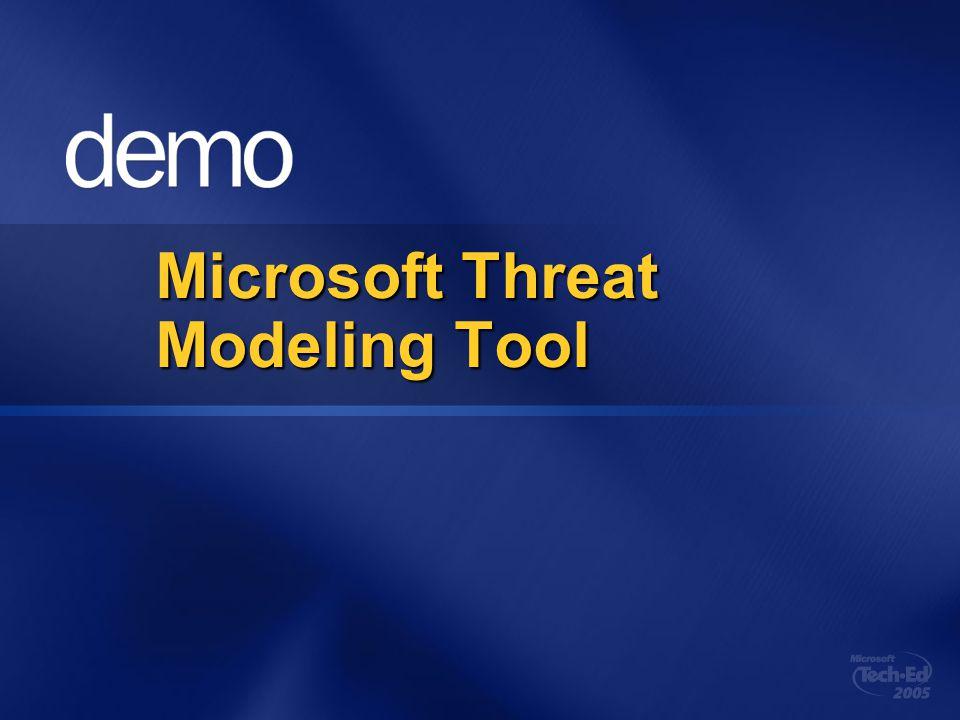 Microsoft Threat Modeling Tool