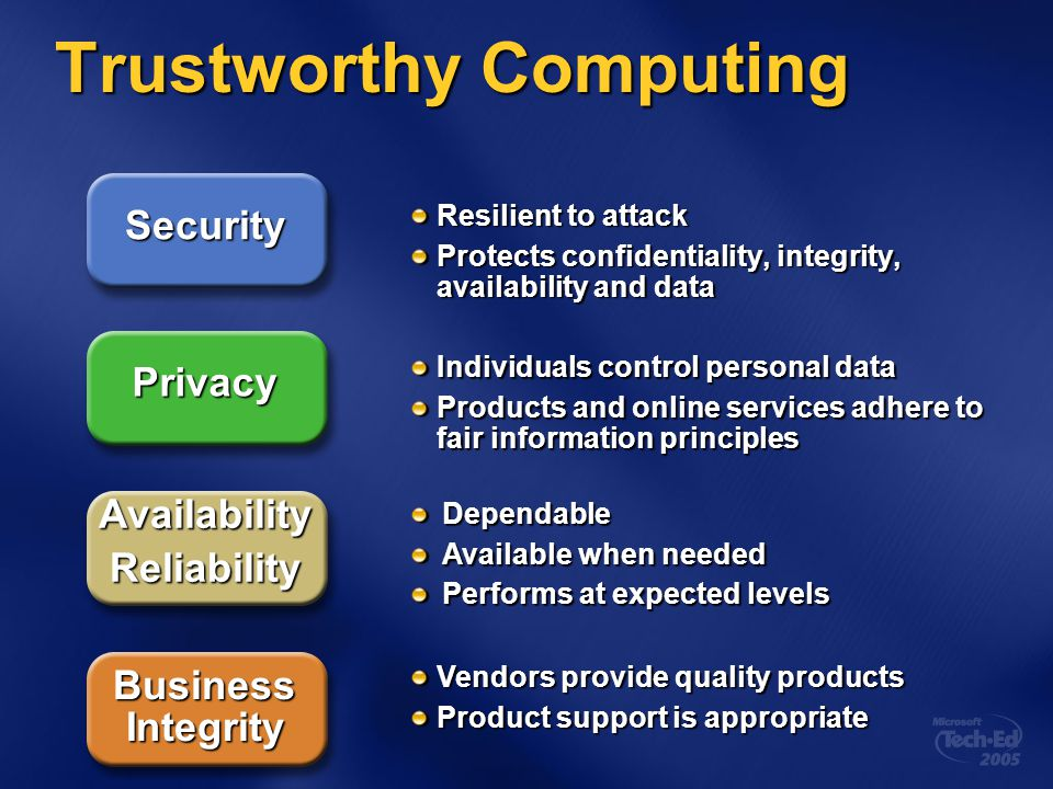 Trustworthy Computing Resilient to attack Protects confidentiality, integrity, availability and data Dependable Available when needed Performs at expe