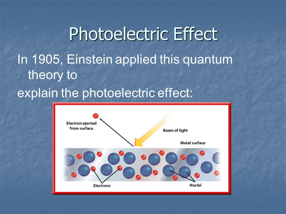 Photoelectric Effect Albert Einstein proposed that light not only behaves as a wave, but as a particle too Albert Einstein proposed that light not onl
