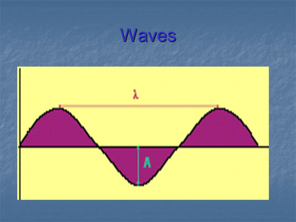 Determine the wave length of light with a speed of 50*10 6 Hz (/sec)