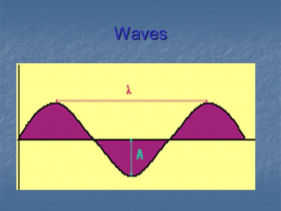 Magnetic quantum number (m) The orientation in space The orientation in space What axis the orbit is located on What axis the orbit is located on