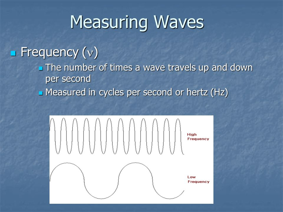Measuring Waves Two properties can be measured: Two properties can be measured: Wavelength ( ) Wavelength ( ) The distance from the same point on succ