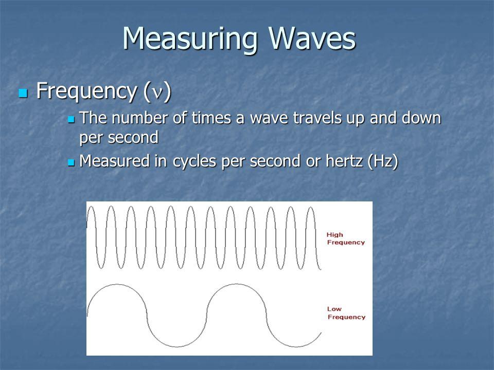 Spin quantum number (s) +1/2-1/2