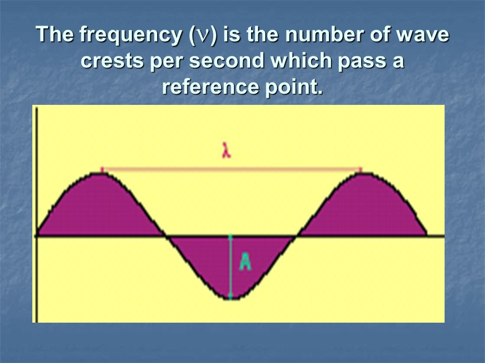 The frequency ( ) is the number of wave crests per second which pass a reference point.