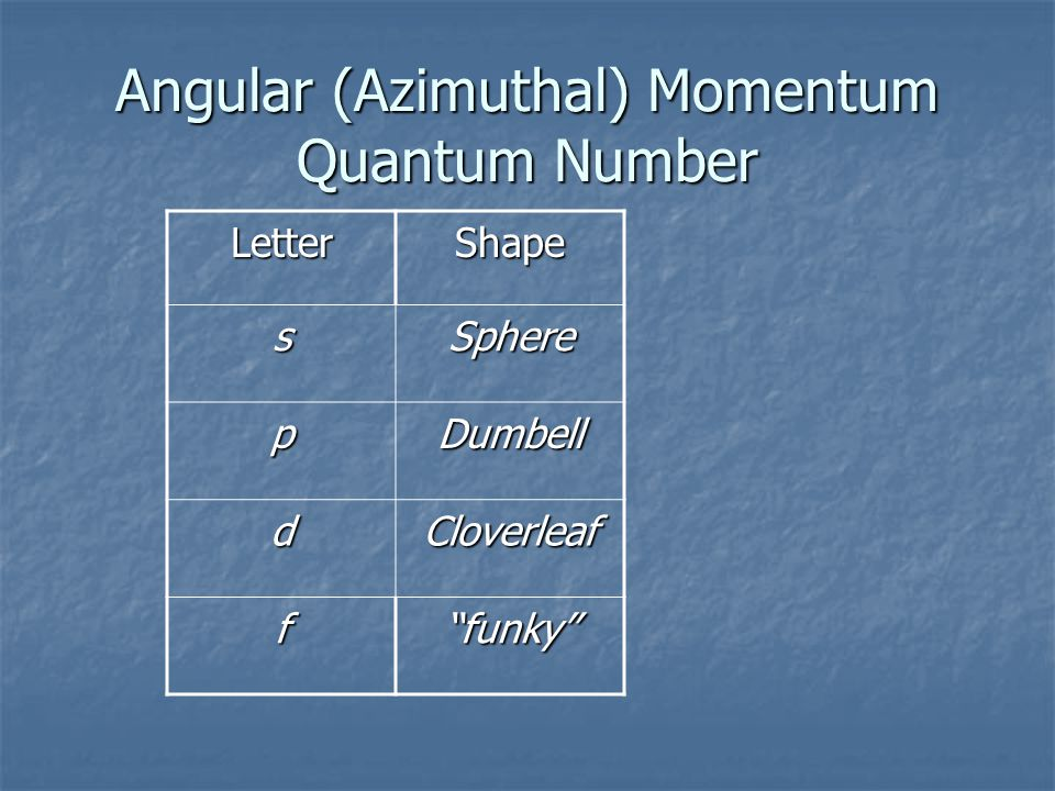 Angular quantum number ( l ) Azimunthal Describes the shape Describes the shape The secondary quantum number divides the shells into smaller groups of
