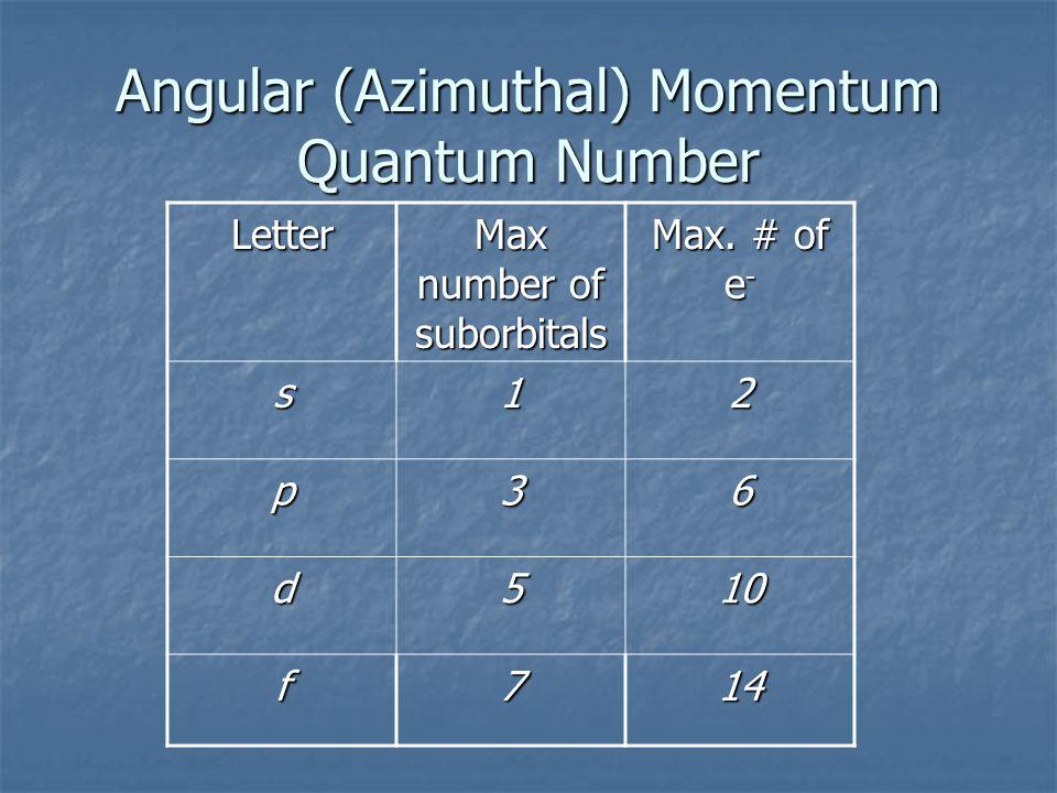 Each suborbital can hold a maximum of 2 electrons per orbital Each suborbital can hold a maximum of 2 electrons per orbital