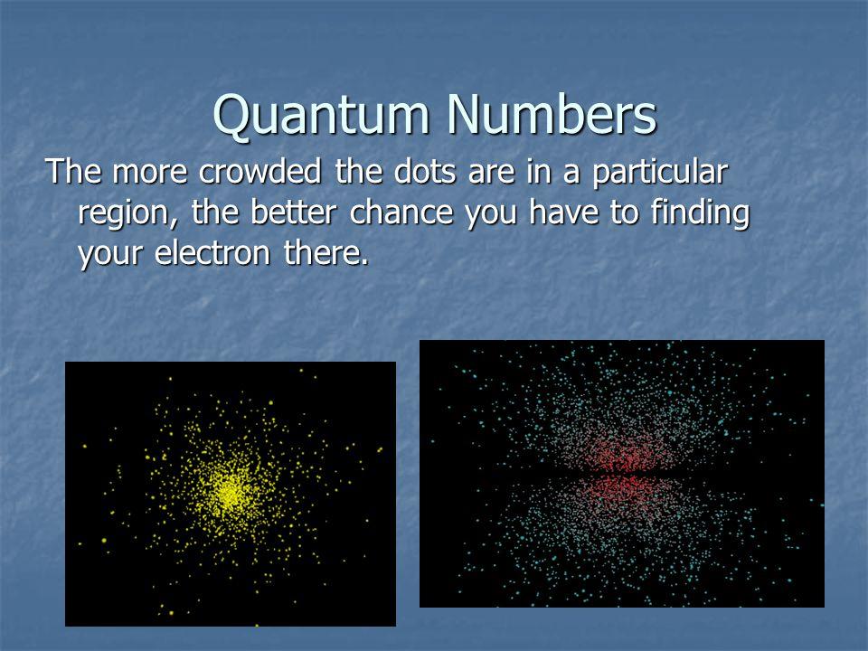 Angular (Azimuthal) Momentum Quantum Number Letter Max number of suborbitals Max. # of e - s12 p36 d510 f714
