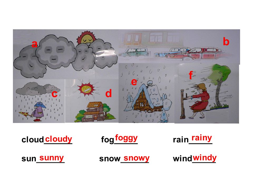 Unit 8 The Seasons and the Weather Topic1 What ' s the weather like today.