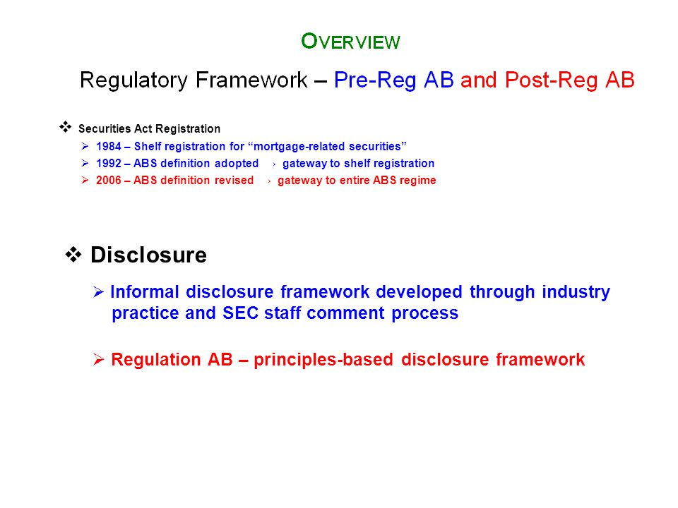  Disclosure  Informal disclosure framework developed through industry practice and SEC staff comment process  Regulation AB – principles-based disclosure framework  Securities Act Registration  1984 – Shelf registration for mortgage-related securities  1992 – ABS definition adopted → gateway to shelf registration  2006 – ABS definition revised → gateway to entire ABS regime