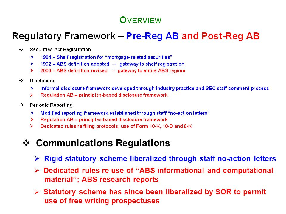 " Communications Regulations  Rigid statutory scheme liberalized through staff no-action letters  Dedicated rules re use of ""ABS informational and c"