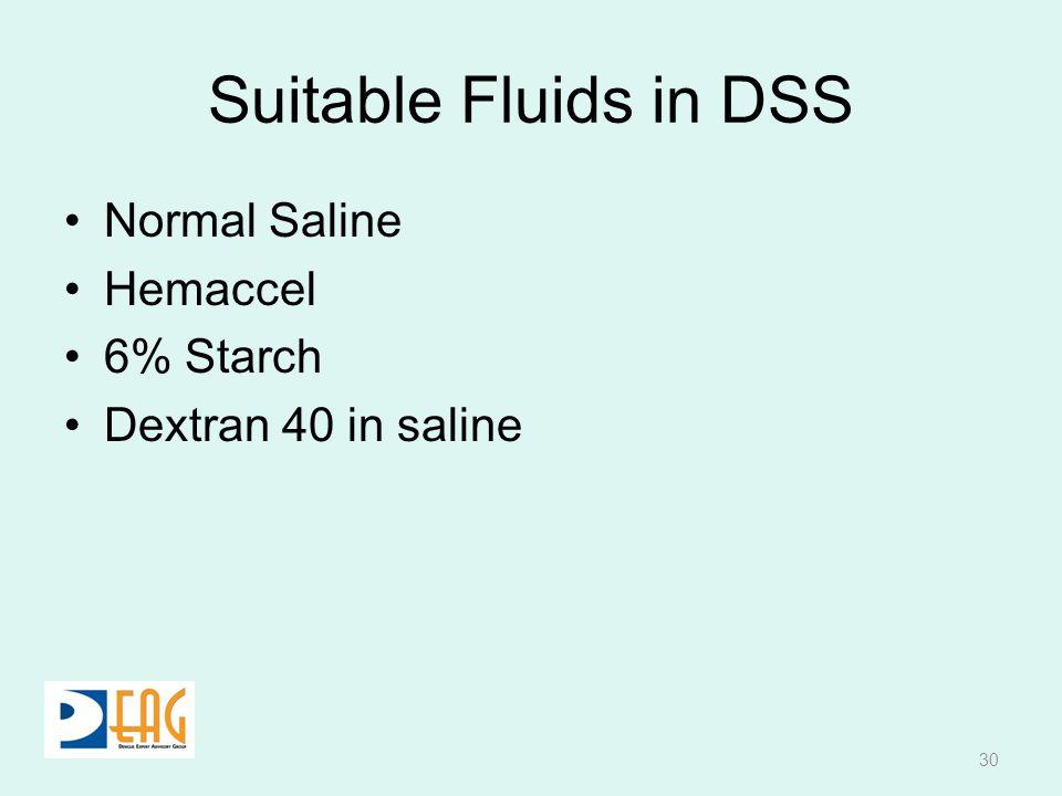 Suitable Fluids in DSS Normal Saline Hemaccel 6% Starch Dextran 40 in saline 30