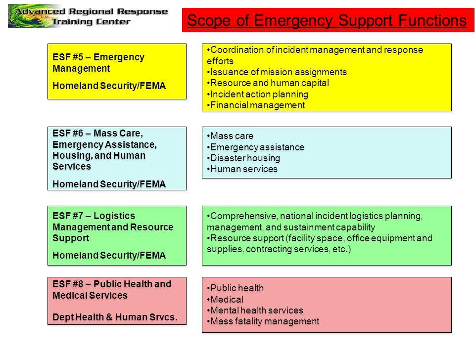 ESF #5 – Emergency Management Homeland Security/FEMA ESF #5 – Emergency Management Homeland Security/FEMA ESF #6 – Mass Care, Emergency Assistance, Ho