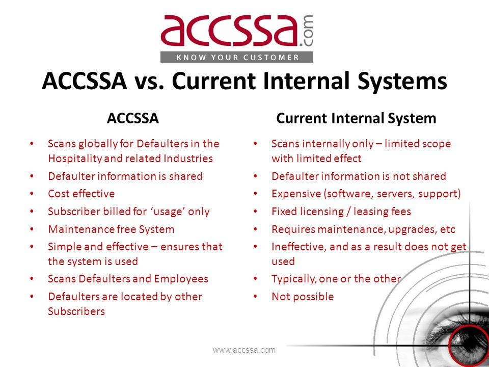 ACCSSA vs. Current Internal Systems ACCSSA Scans globally for Defaulters in the Hospitality and related Industries Defaulter information is shared Cos
