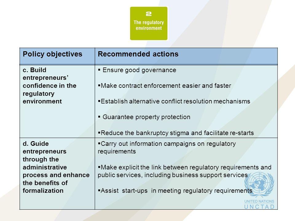 c. Build entrepreneurs' confidence in the regulatory environment  Ensure good governance  Make contract enforcement easier and faster  Establish al