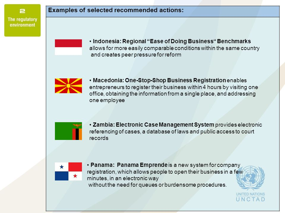 """Examples of selected recommended actions: Indonesia: Regional """"Ease of Doing Business"""" Benchmarks allows for more easily comparable conditions within"""