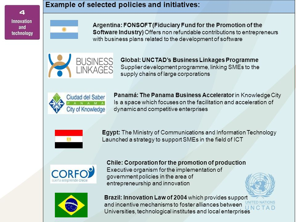 Example of selected policies and initiatives: Global: UNCTAD's Business Linkages Programme Supplier development programme, linking SMEs to the supply