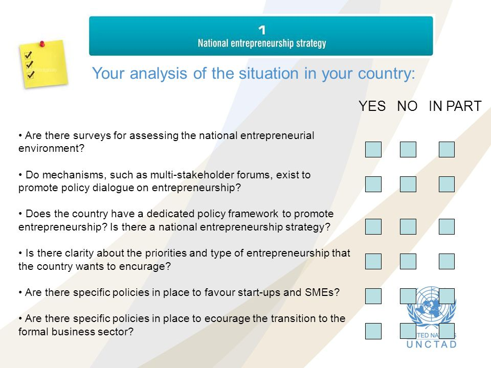 YES NO IN PART Your analysis of the situation in your country: Are there surveys for assessing the national entrepreneurial environment? Do mechanisms
