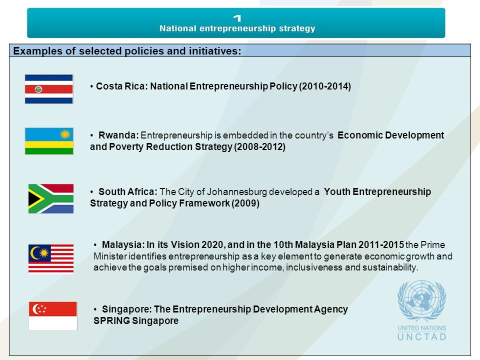 Examples of selected policies and initiatives: Costa Rica: National Entrepreneurship Policy (2010-2014) Rwanda: Entrepreneurship is embedded in the co