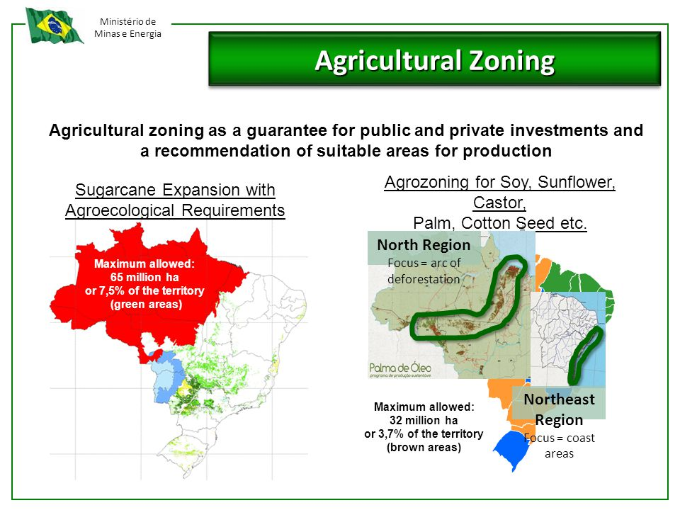 Ministério de Minas e Energia Agricultural Zoning Sugarcane Expansion with Agroecological Requirements Agrozoning for Soy, Sunflower, Castor, Palm, Cotton Seed etc.
