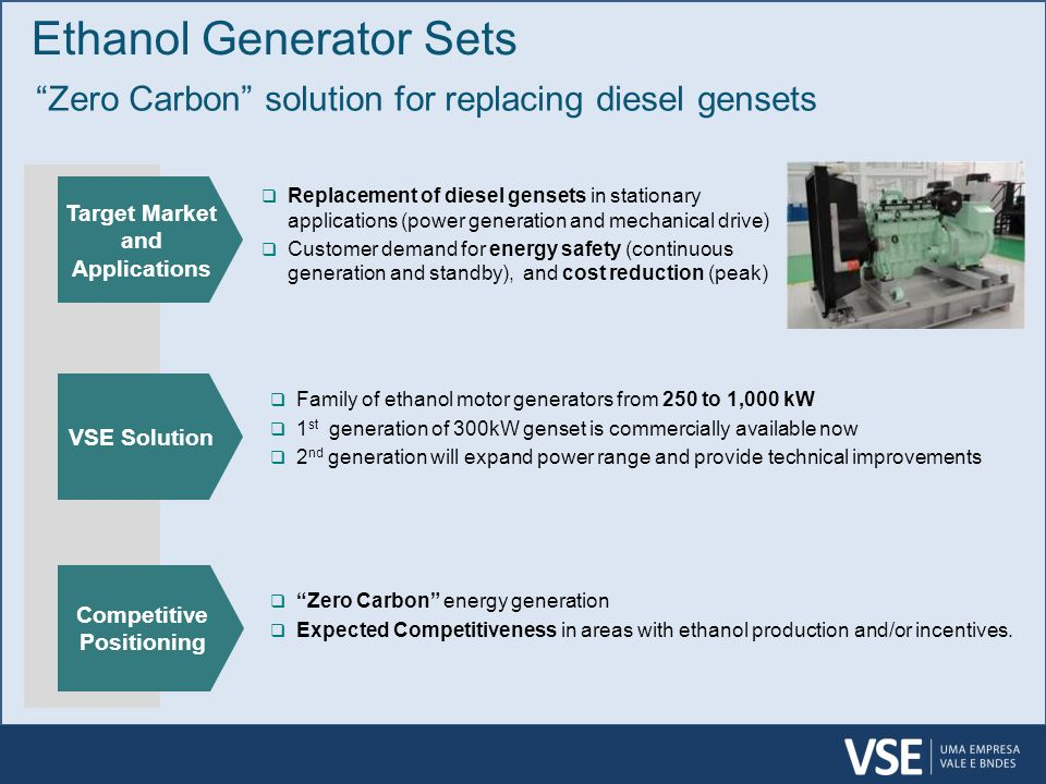 Ethanol Generator Sets Zero Carbon solution for replacing diesel gensets VSE Solution Competitive Positioning  Zero Carbon energy generation  Expected Competitiveness in areas with ethanol production and/or incentives.