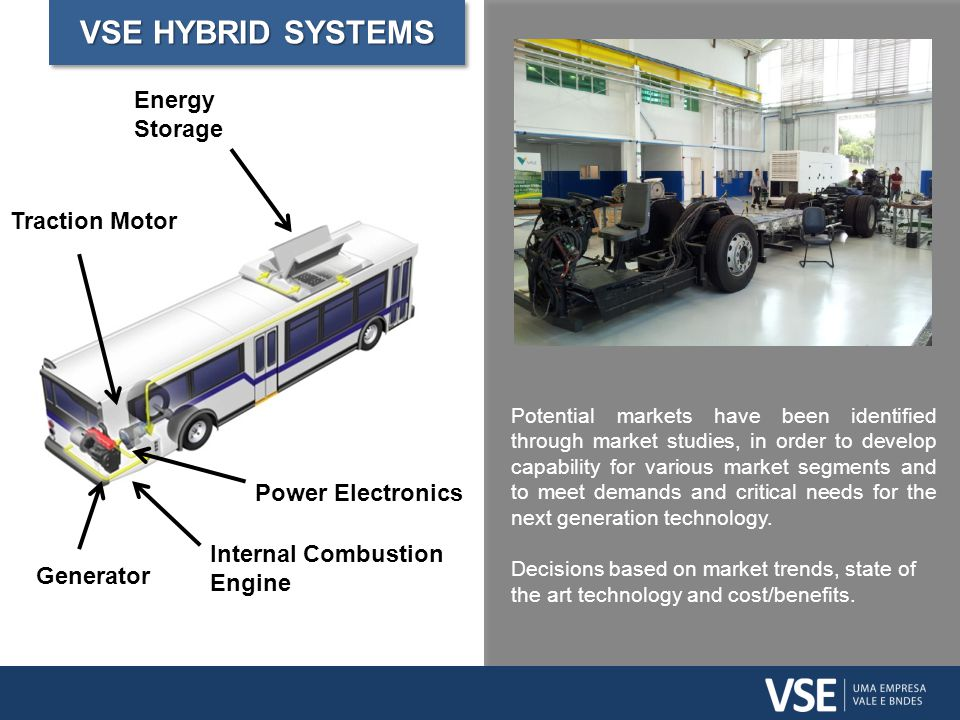 Energy Storage Traction Motor Generator Power Electronics Internal Combustion Engine VSE HYBRID SYSTEMS Potential markets have been identified through market studies, in order to develop capability for various market segments and to meet demands and critical needs for the next generation technology.