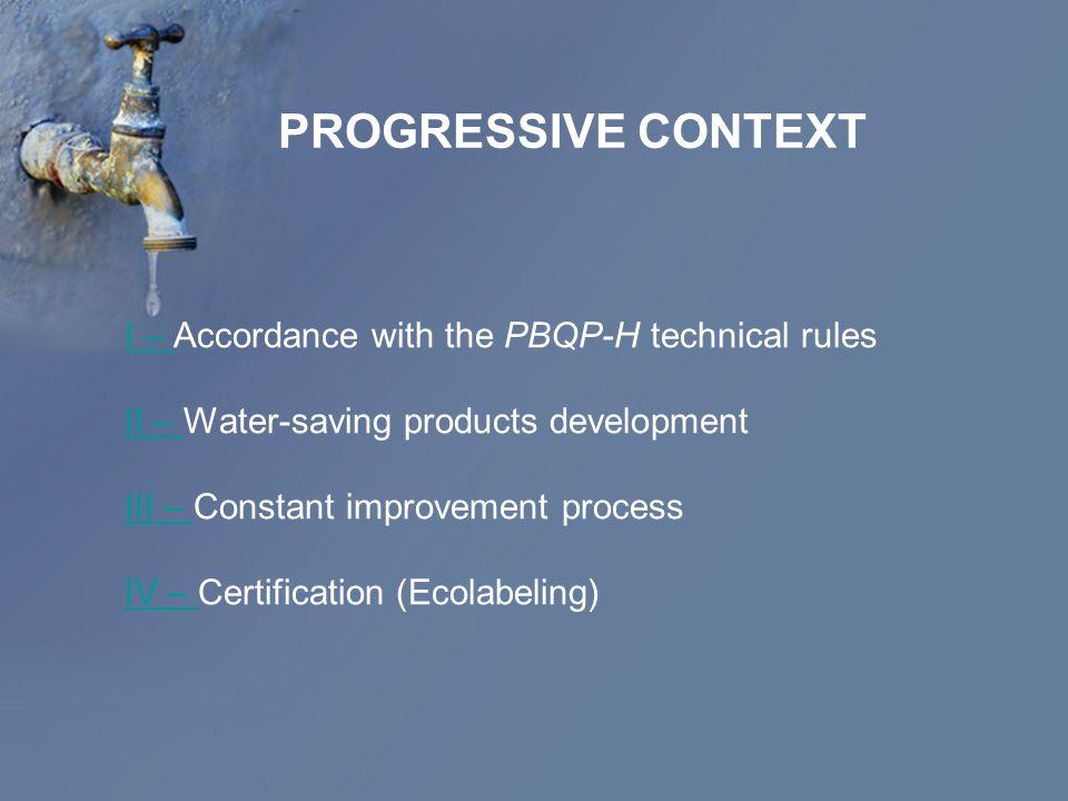 PROGRESSIVE CONTEXT I – I – Accordance with the PBQP-H technical rules II – II – Water-saving products development III – III – Constant improvement pr