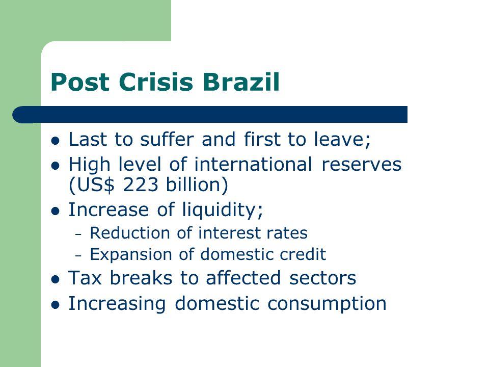 Brazil-Florida: Trade Data