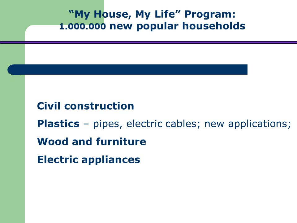 Civil construction Plastics – pipes, electric cables; new applications; Wood and furniture Electric appliances My House, My Life Program: new popular households
