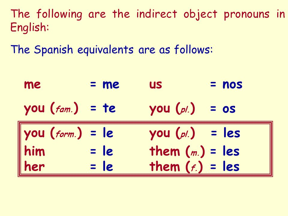 Translate the following sentence into Spanish.They send the letter to us.