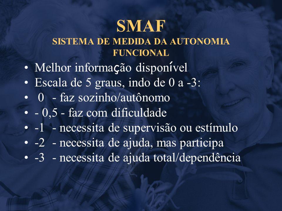 Melhor informa ç ão dispon í vel Escala de 5 graus, indo de 0 a -3: 0 - faz sozinho/autônomo - 0,5 - faz com dificuldade -1 - necessita de supervisão ou estímulo -2 - necessita de ajuda, mas participa -3- necessita de ajuda total/dependência SMAF SISTEMA DE MEDIDA DA AUTONOMIA FUNCIONAL