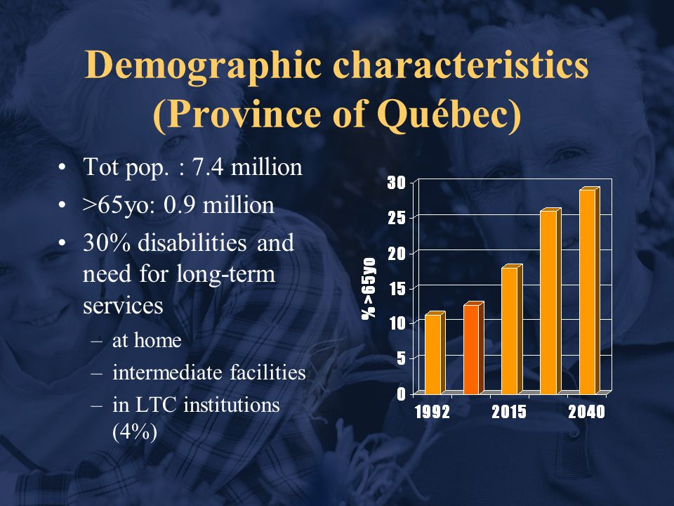 Québec social & health system Free, Universal, Accessible Social services AND Health : one Ministry Coverage –medical services (hospital & clinics) –nursing (home, hospital, LTC facilities) –medication Ministry of health: insurer, manager & services dispenser