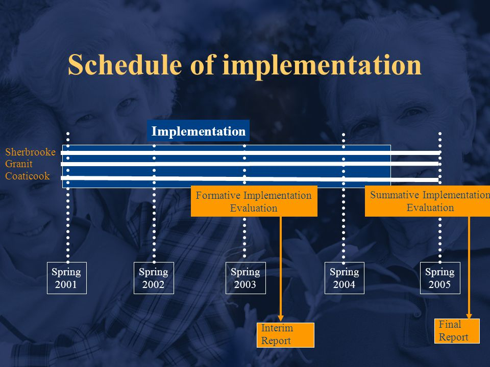 Schedule of implementation Granit Coaticook Spring 2001 Spring 2002 Spring 2003 Spring 2004 Spring 2005 Sherbrooke Implementation Interim Report Formative Implementation Evaluation Final Report Summative Implementation Evaluation