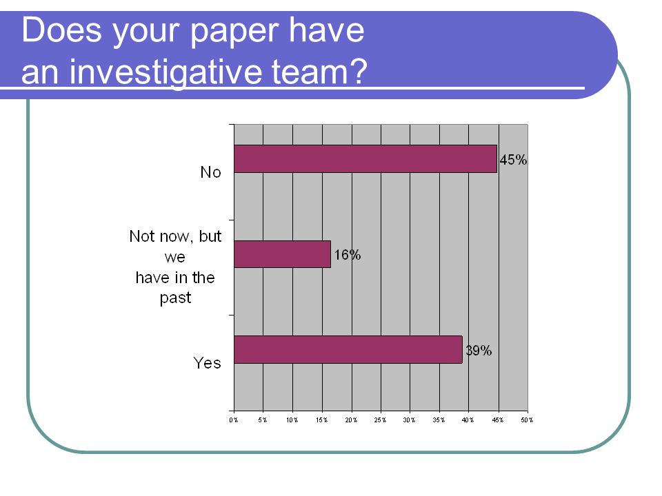 Does your paper have an investigative team
