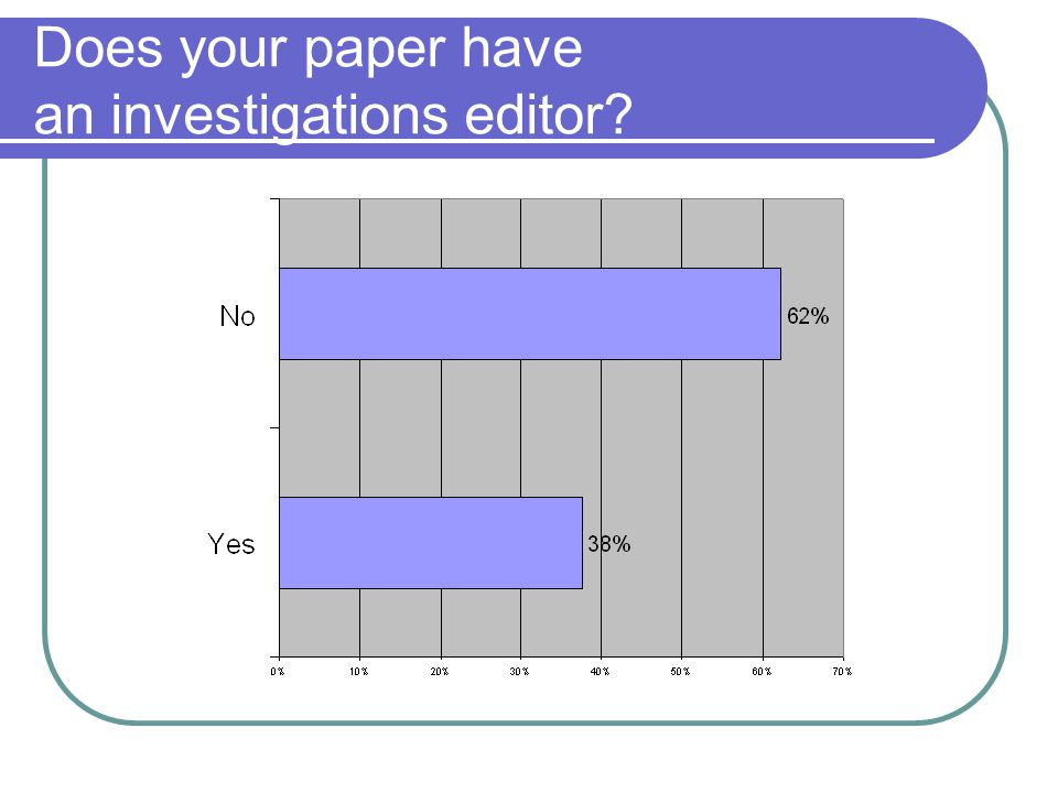 Does your paper have an investigations editor?