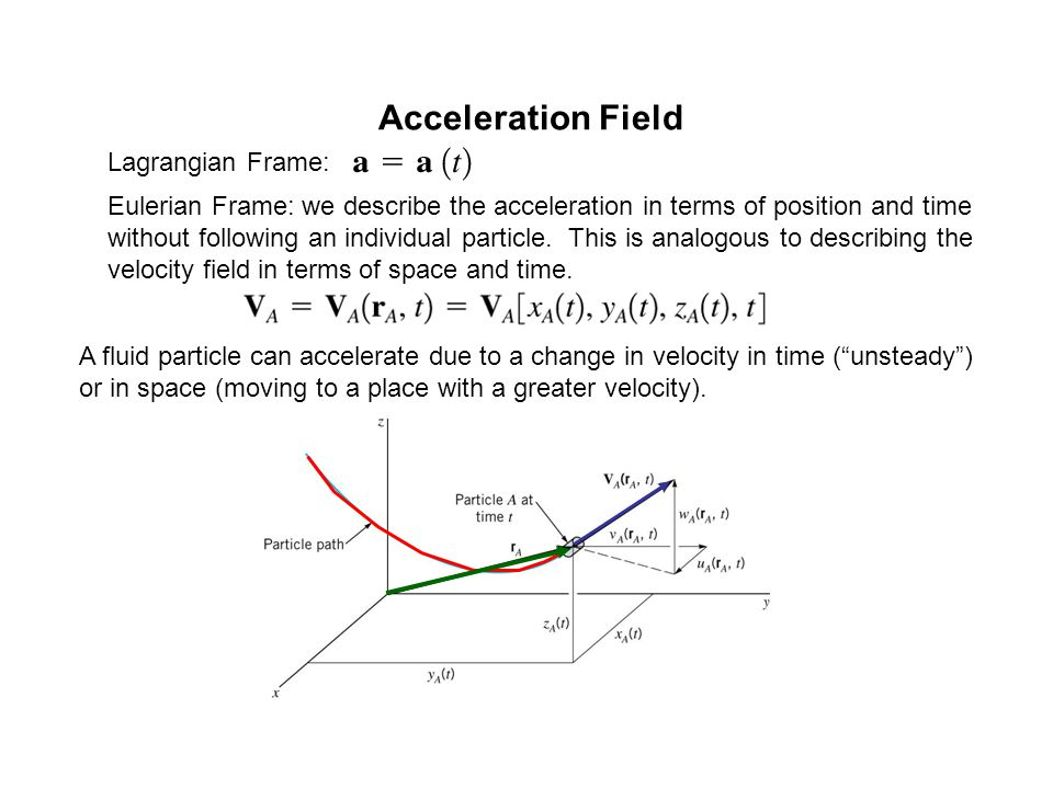 Acceleration Field Lagrangian Frame: Eulerian Frame: we describe the acceleration in terms of position and time without following an individual partic