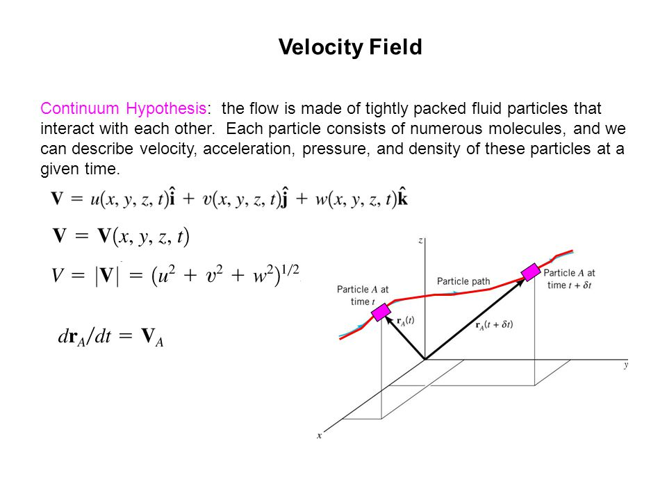 Velocity Field Continuum Hypothesis: the flow is made of tightly packed fluid particles that interact with each other. Each particle consists of numer