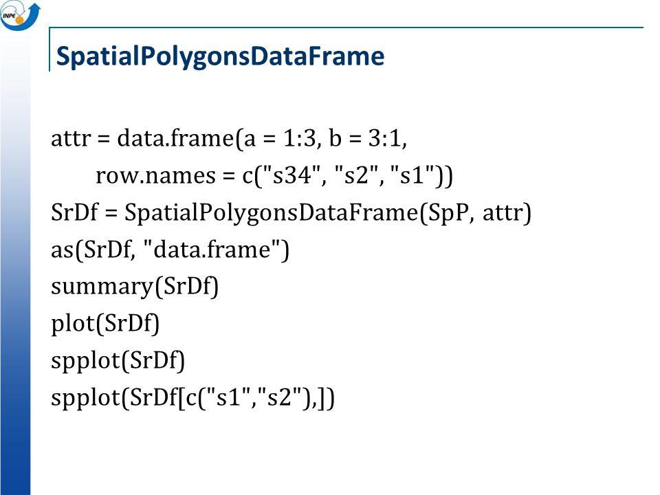 SpatialPolygonsDataFrame attr = data.frame(a = 1:3, b = 3:1, row.names = c(