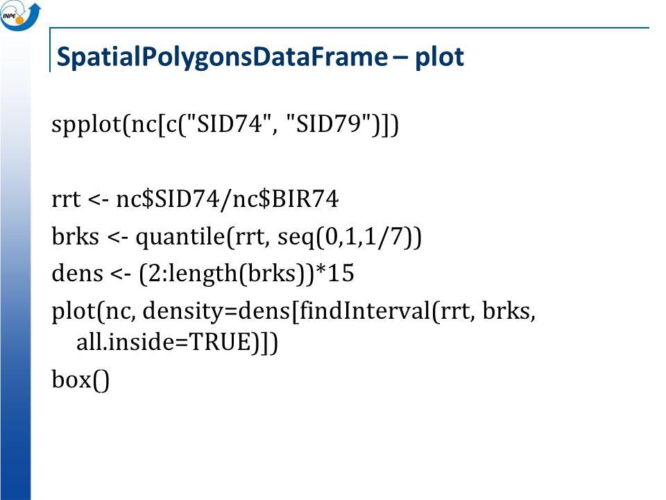 SpatialPolygonsDataFrame – plot spplot(nc[c(