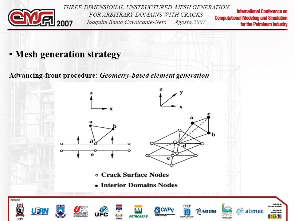 Mesh generation strategy Advancing-front procedure: Geometry-based element generation THREE-DIMENSIONAL UNSTRUCTURED MESH GENERATION FOR ARBITRARY DOMAINS WITH CRACKS Joaquim Bento Cavalcante-NetoAgosto,2007