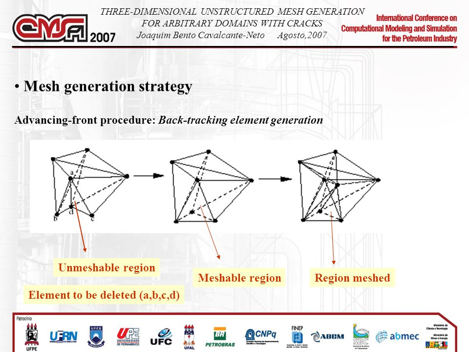 Mesh generation strategy Advancing-front procedure: Back-tracking element generation THREE-DIMENSIONAL UNSTRUCTURED MESH GENERATION FOR ARBITRARY DOMA