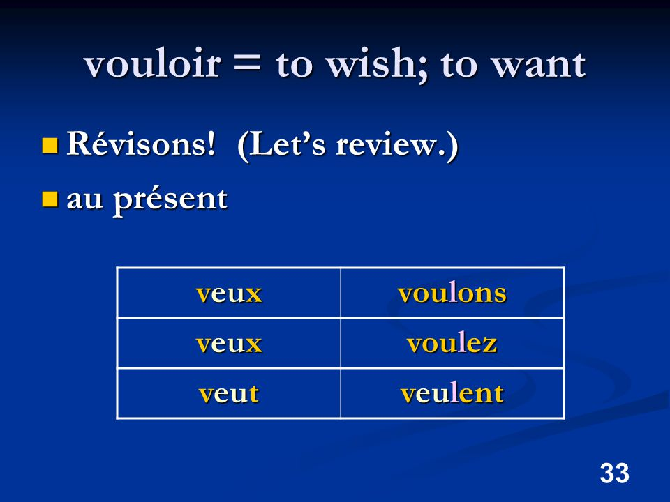 33 vouloir = to wish; to want Révisons. (Let's review.) Révisons.