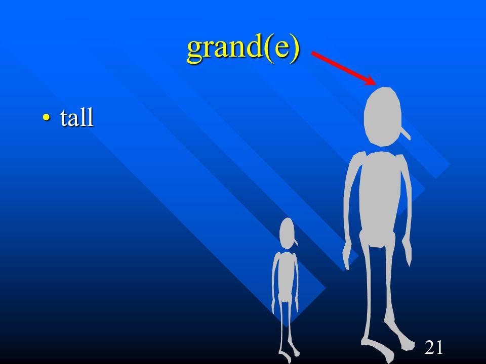 21 grand(e) talltall
