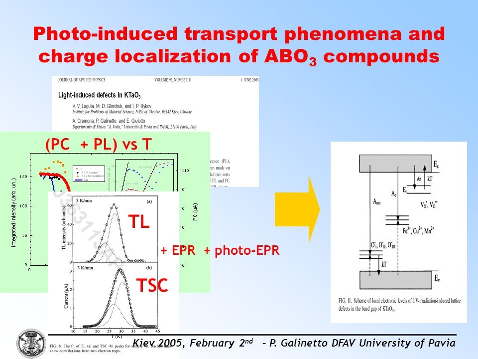 Photo-induced transport phenomena and charge localization of ABO 3 compounds (PC + PL) vs T TL TSC + EPR + photo-EPR Kiev 2005, February 2 nd – P. Gal