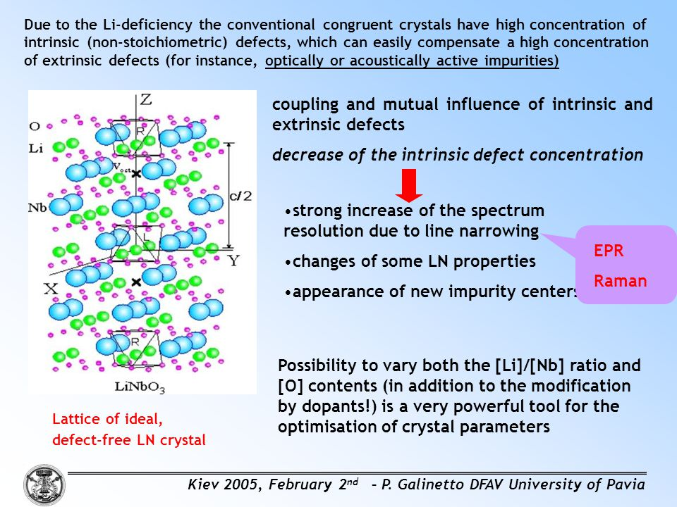 Lattice of ideal, defect-free LN crystal coupling and mutual influence of intrinsic and extrinsic defects decrease of the intrinsic defect concentrati