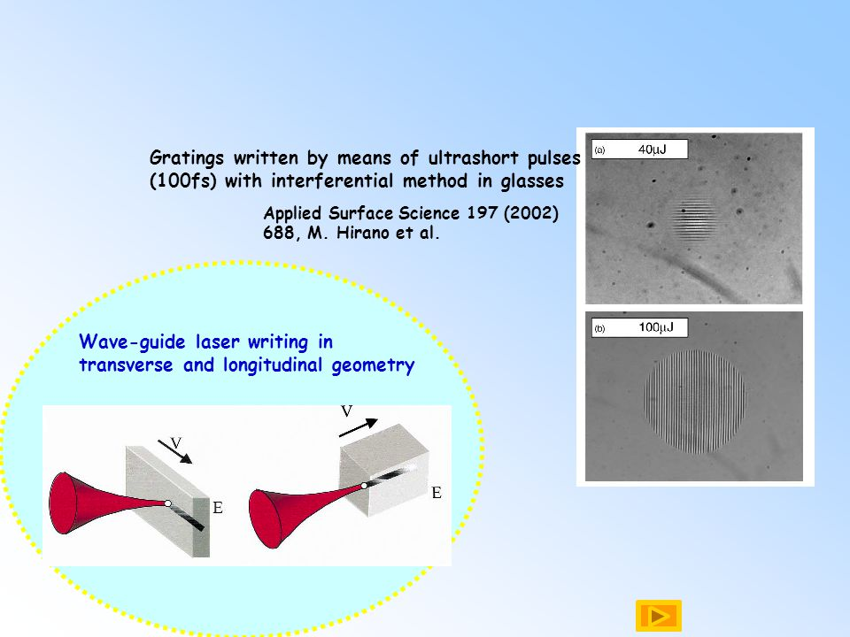 Gratings written by means of ultrashort pulses (100fs) with interferential method in glasses Applied Surface Science 197 (2002) 688, M. Hirano et al.